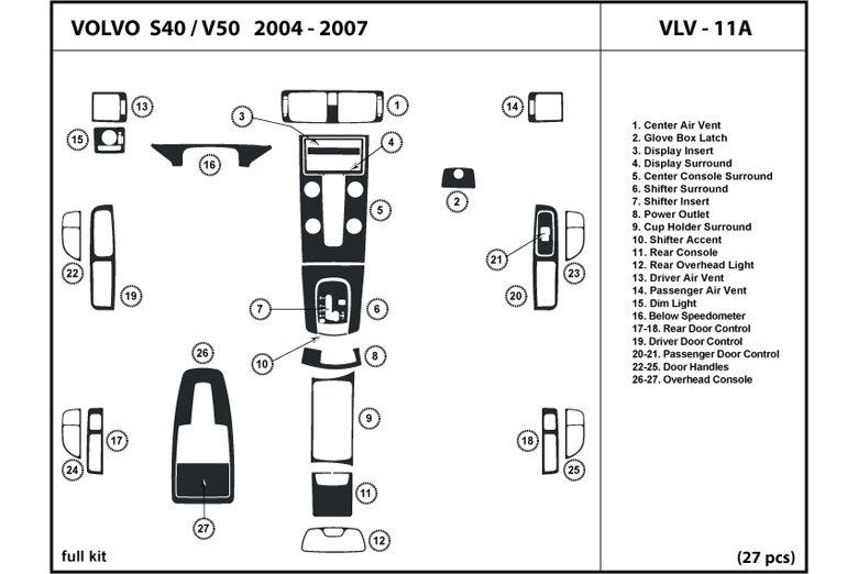Wiring Diagram Volvo S40