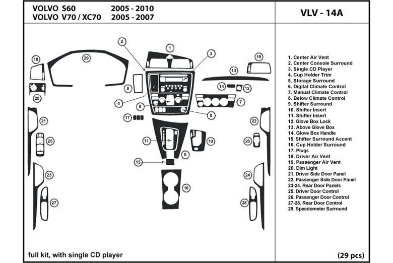 DL Auto® Volvo XC70 2005-2007 Dash Kits