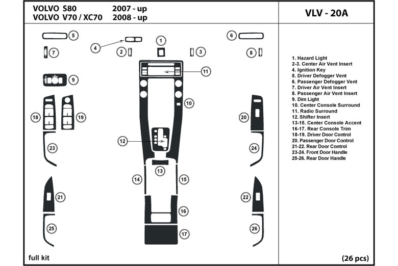 DL Auto® Volvo S80 2007-2012 Dash Kits