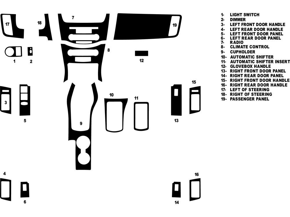 F Fuse Box Location Smart Wiring Diagrams Ford Diagram