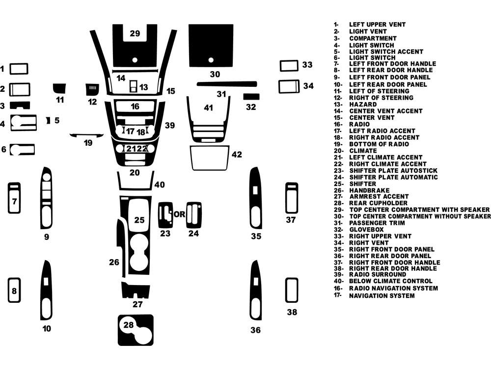 2008 Lincoln Mkx Fuse Box Diagram. Lincoln. Auto Fuse Box