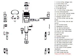 2013 Subaru XV Crosstrek Dash Kits | Custom 2013 Subaru XV Crosstrek Dash Kit