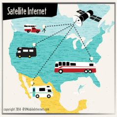 satellite-options