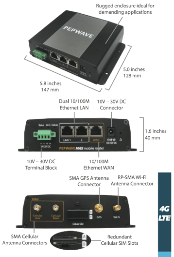 The MAX BR1 has support for dual external cellular antennas, as well as for an external WiFi and GPS antenna.
