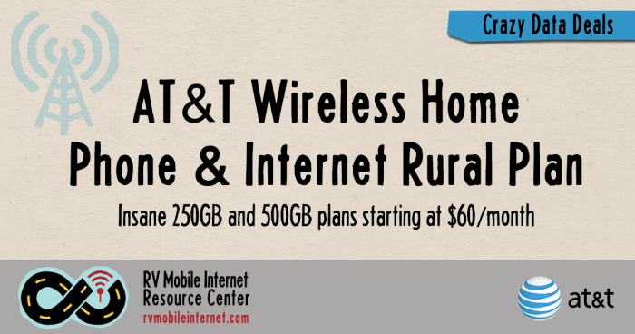 ATTs Wireless Home Phone Internet Rural Plan GB For - Prepaid home internet plans