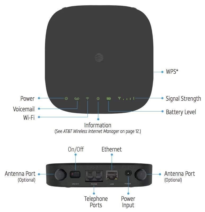 att wireless phone number