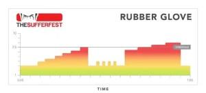 RubberGlove_graph_v2.12