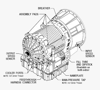 Wiring Diagram For Allison Transmission