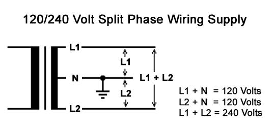 Split Phase Power Schematic