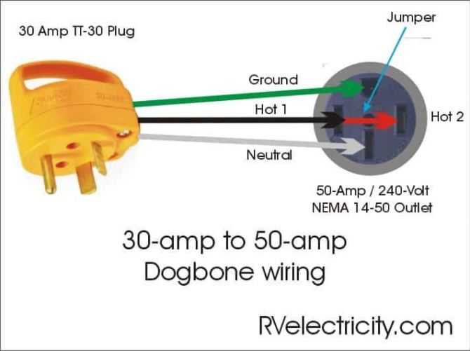 camper wiring diagram 30a  2010 volvo wiring diagram for