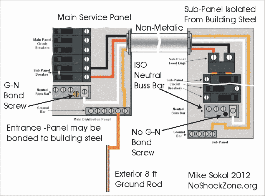 [DIAGRAM] 30 Amp Rv Panel Wiring Diagram FULL Version HD