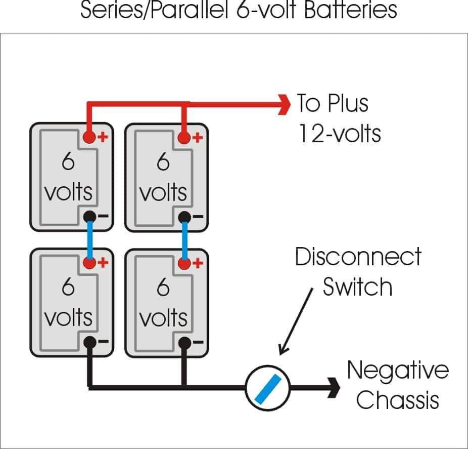 RV Electricity: Installing a battery disconnect for multi