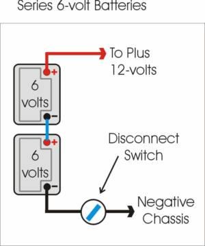 RVelectricity