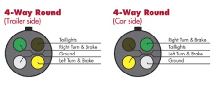 Wiring Diagram For Trailers 4 Pin Round – Readingrat Net