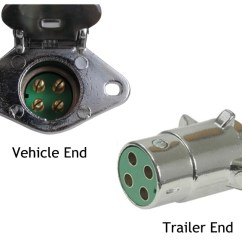 7 Way Round Trailer Plug Wiring Diagram 1997 Isuzu Npr Fuel Pump Choosing The Right Connectors For Your