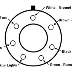 8 Pin Trailer Wiring Diagram For A 4 Way Dimmer Switch Schematic Connector Wire Rv