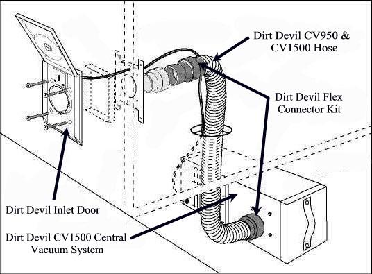 Dirt Devil 4949 Light Almond Inlet Door