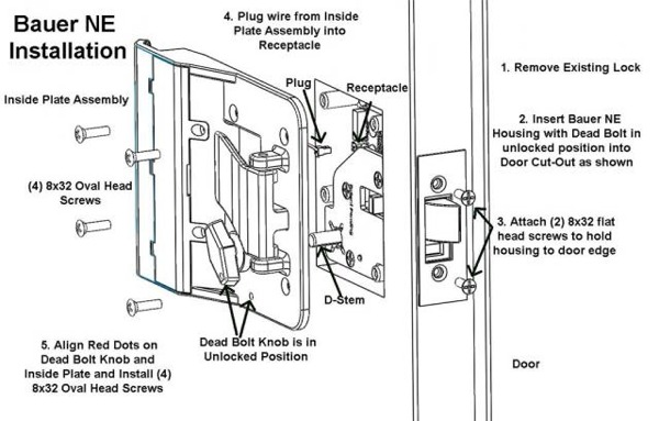 Bauer RV NE RV Electric Door Lock