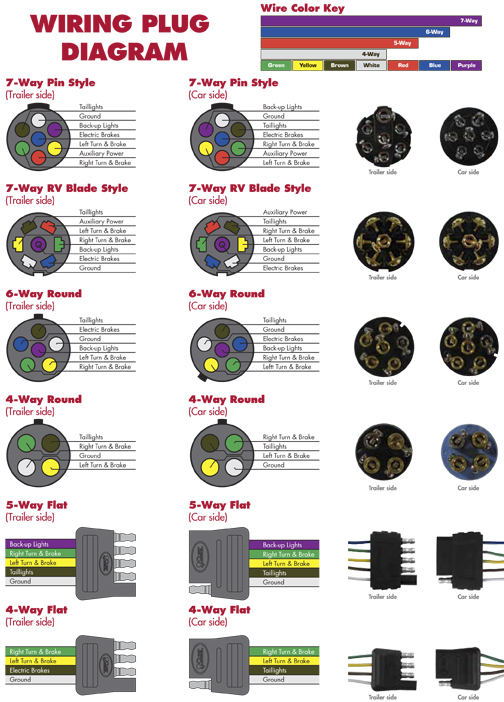 z11?resize\\d504%2C702\\6ssl\\d1 7 way flat wiring diagram efcaviation com rv 7 blade to 4 pin flat wiring diagram at panicattacktreatment.co