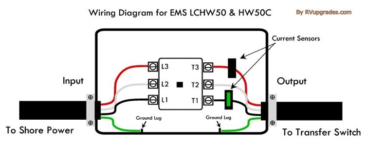Progressive Industries EMS-LCHW50C Hardwired 50 Amp RV