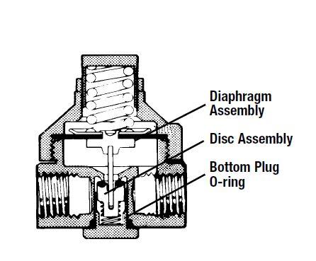 Rebuild kit for Watts H560 regulator: RV Water Filter Store