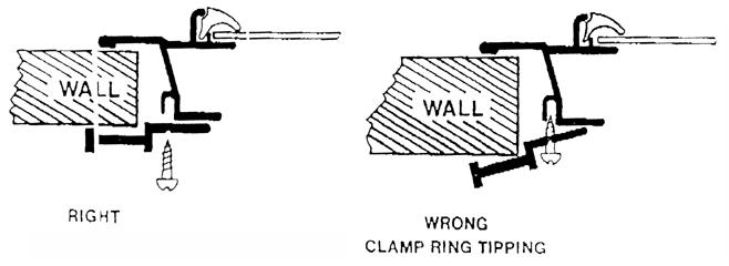 Thetford Rv Toilet Parts Diagram. Diagram. Auto Wiring Diagram