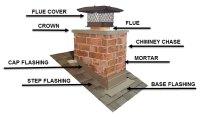 Chimney Repair - Heritage Masonry