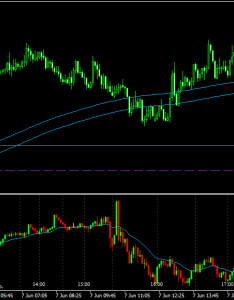 Rainwood   tick chart example during nfp also gallery forex indicator for mt rh rwtickchart
