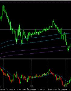 Rainwood   tick chart example at broker alpari uk also benefits of charts in trading forex for mt rh rwtickchart