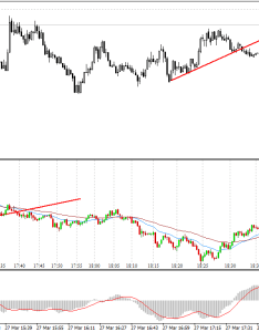 also rw tick chart indicator for mt rh forum