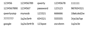 Common Passwords