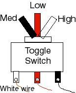 PMS Toggle Switch