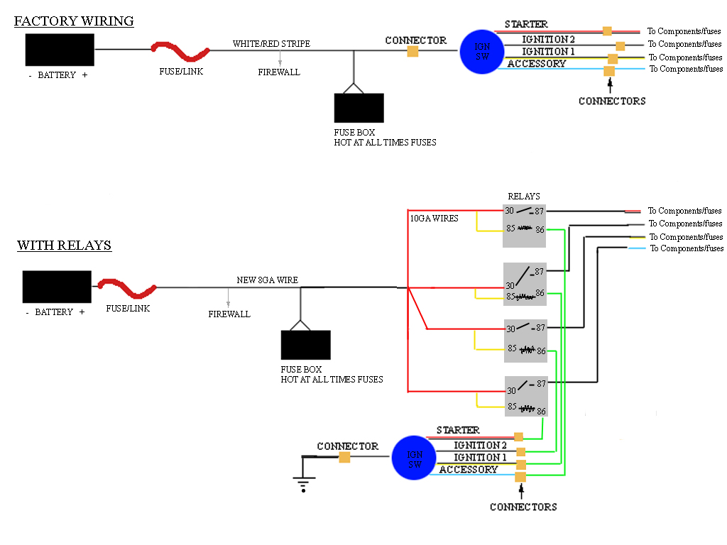 1986 Mazda B2000 Ignition Wiring Diagram B2200 Amazing Harness Ideas Electrical