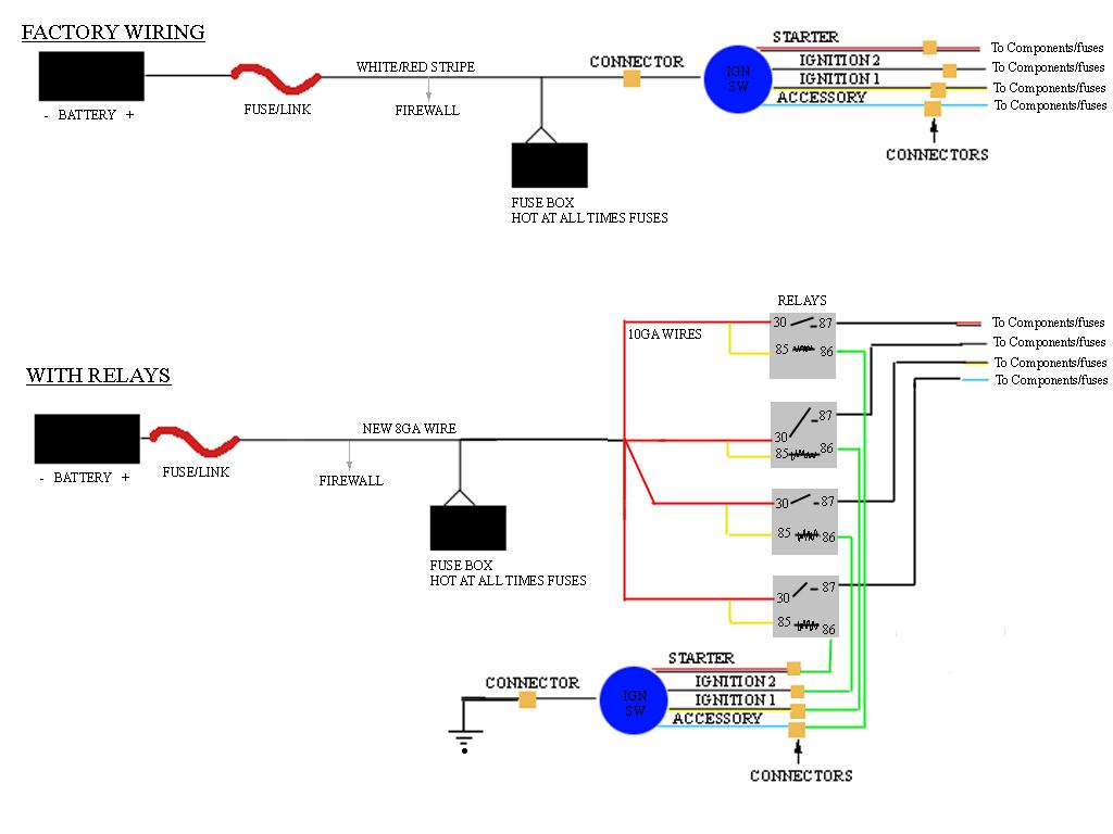 1987 mazda b2000 radio wiring diagram yamaha outboard gauges alternator diagrams
