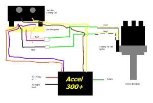 Direct fire 2nd gen leading wAccel 300NEED HELP