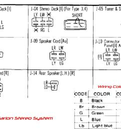 clarion radio wiring manual e book audio system type 1 wiring of 1994 mazda rx 7 [ 1575 x 1031 Pixel ]