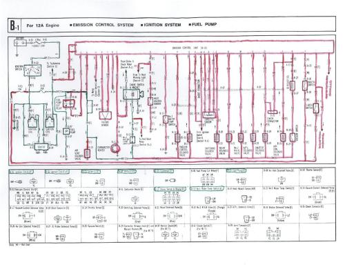 small resolution of rx7 wiring diagram wiring diagrams mazda 5 wiring diagram 85 mazda rx7 wiring diagram