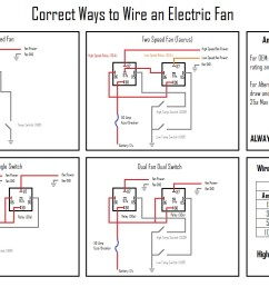 the correct way to wire an electric fan rx7club com mazda rx7 forum fan electric switch wiring diagram get free image about wiring [ 1167 x 782 Pixel ]