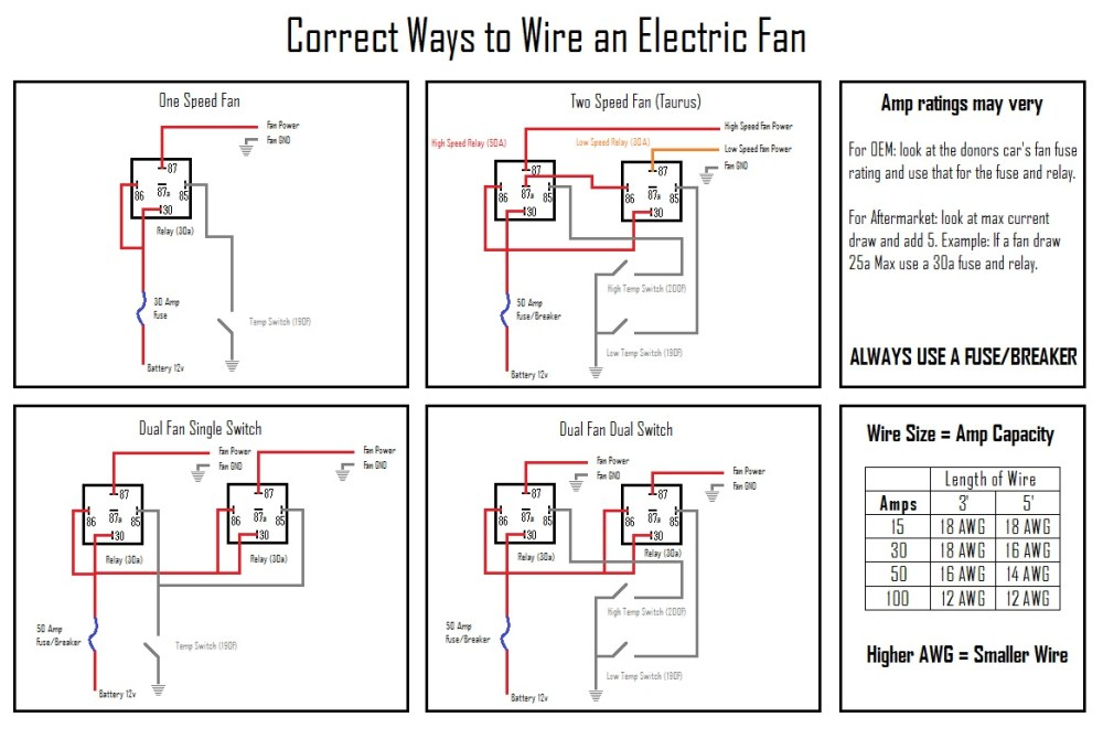 medium resolution of the correct way to wire an electric fan