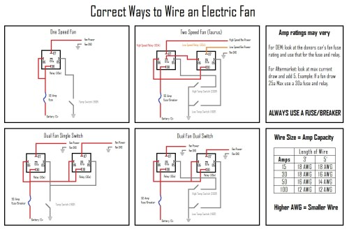 small resolution of the correct way to wire an electric fan
