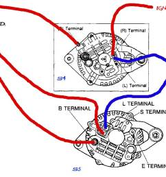 car alternator wiring schematic wiring diagram autovehicle dual alternator wiring diagram [ 1175 x 798 Pixel ]