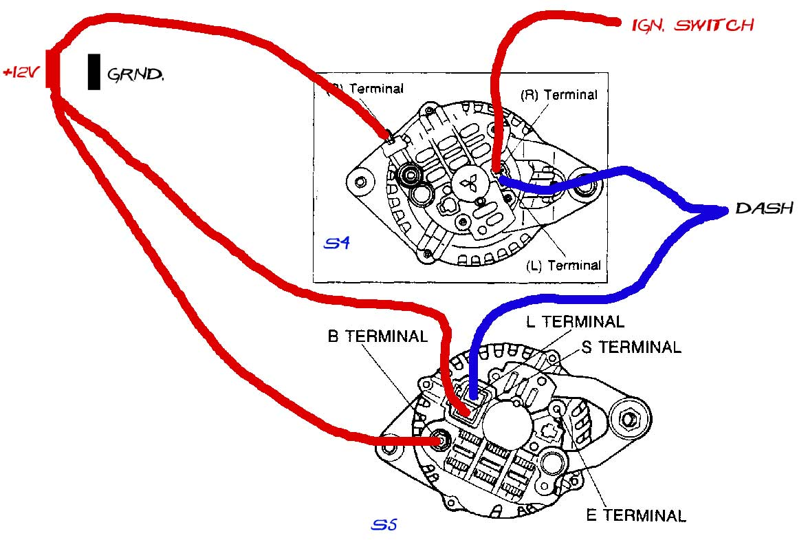 alternator diagram wiring 1989 honda civic distributor car generator get free image about