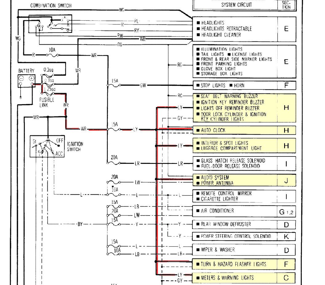 3000gt Fuse Diagram Great Engine Wiring Schematic Mitsubishi Box Schematics Rh Ksefanzone Com Interior 1995