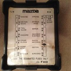 2005 Hyundai Sonata Fuse Box Diagram Bones Human Skeleton Rx7 Wiring Data Fc Diagrams Hubs 1984