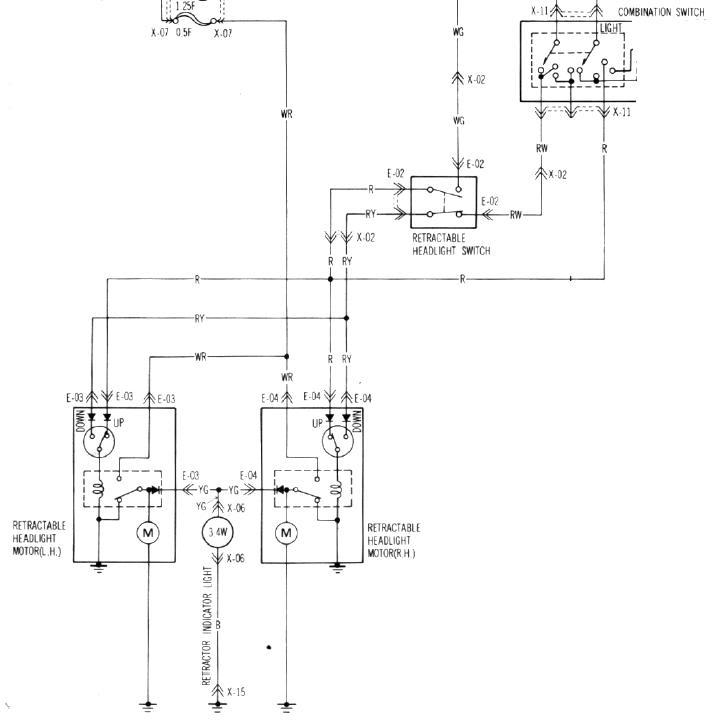 Peugeot Wiring Diagram Download Schemes. Peugeot. Auto