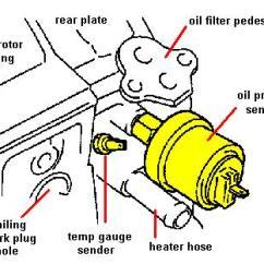 Pricol Oil Pressure Gauge Wiring Diagram Lymph Nodes In Groin Location Sensor Diagrams Schematic Rx7club Com Mazda Rx7 Forum Ls1