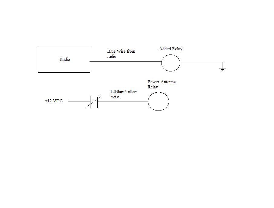 295895d1210649804 aftermarket radio power antenna antenna wiring harada power antenna wiring diagram dolgular com Aftermarket Radio Wiring Diagram at gsmx.co