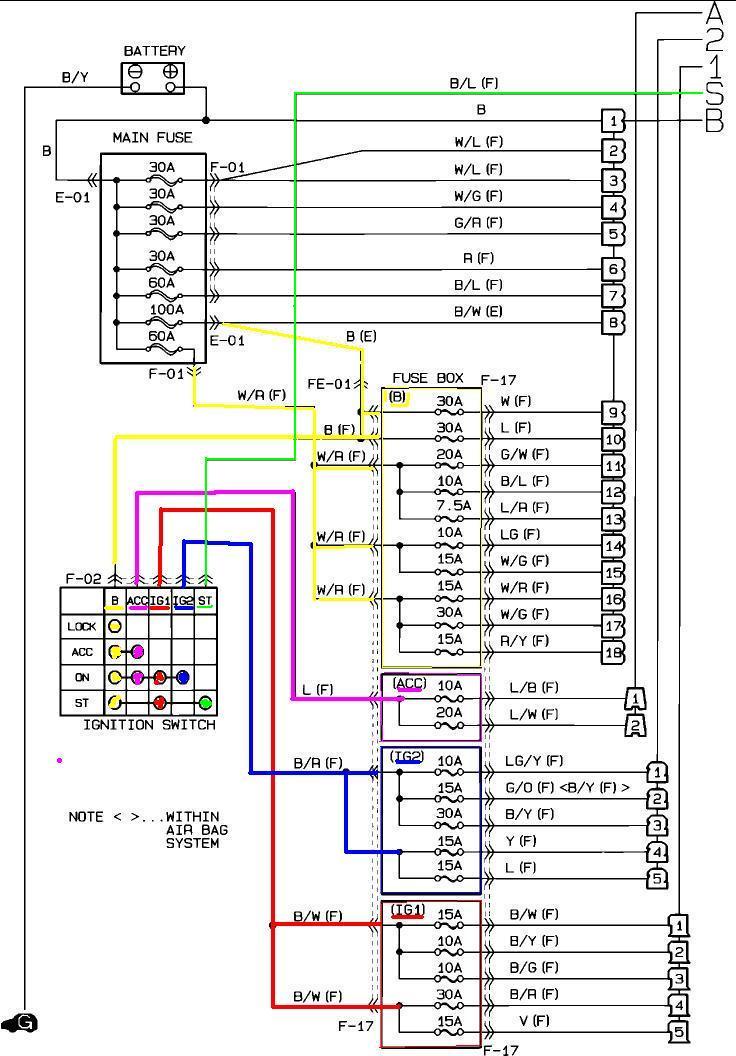 2002 ford mustang headlight wiring diagram 1998 f150 xl radio cluster switch diagrams/pin info - rx7club.com mazda rx7 forum