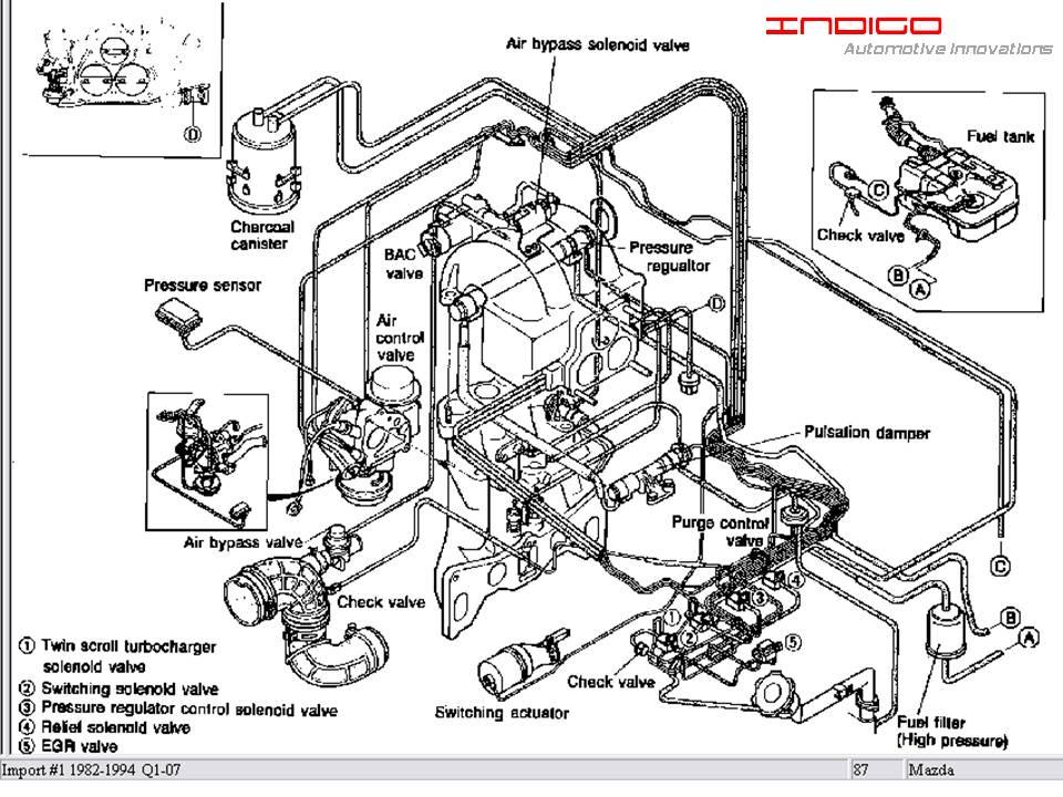 1987 mazda rx7 radio wiring diagram