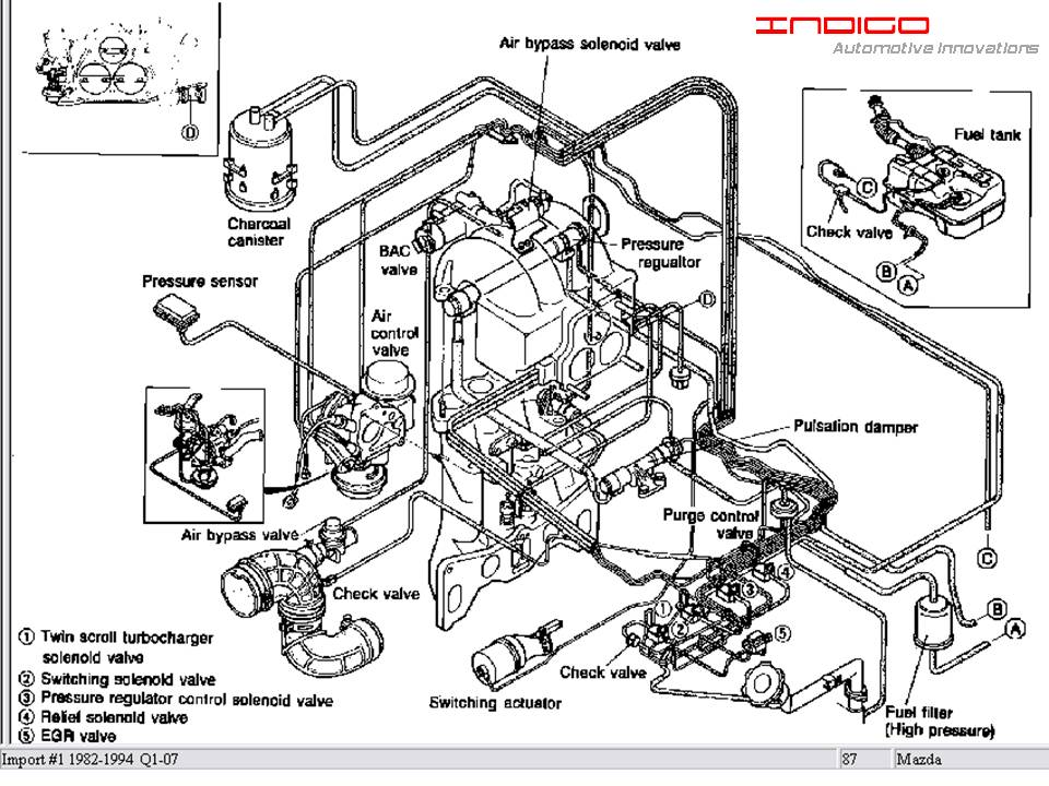 Vacuum Hose Diagram for 1987 Mazda RX-7 Turbo II